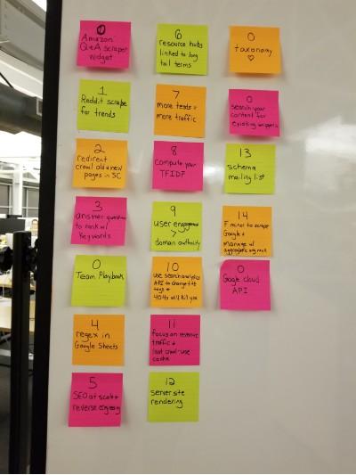 seo meetup post-it notes